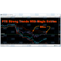 PTS Strong Trends With Magic Entries (PTS) PERFECT TREND SYSTEM - 1