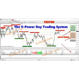 The V-Power Day Trading System EA (PTS) PERFECT TREND SYSTEM - 1