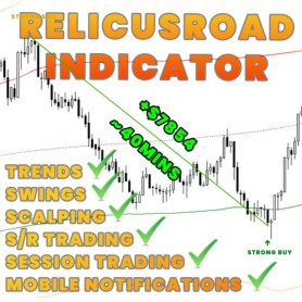 Relicus Road Indicator V1.923 + Template