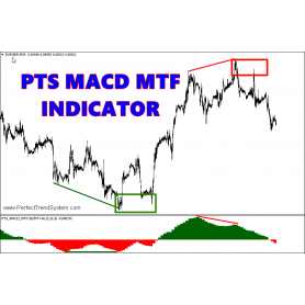 PTS MACD MTF Indicator (PTS) PERFECT TREND SYSTEM - 1